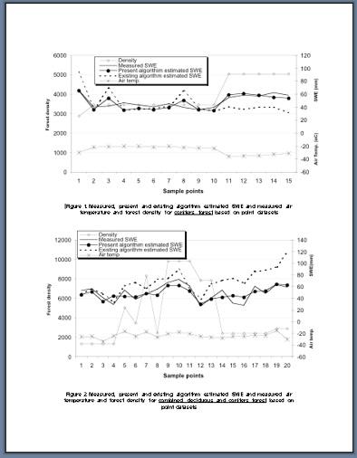 Snow-Water-Equivalency-E